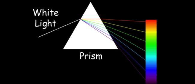 spect-prism-sm1-small